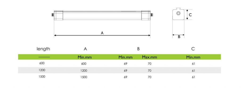 tri proof led dimension