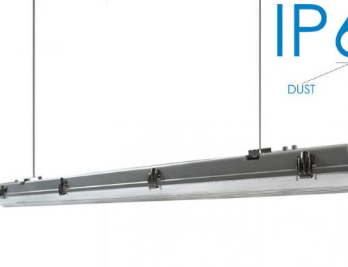What is The IP65 Waterproof Level of Led Fixtures