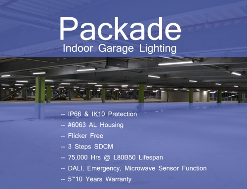 Improve Your Indoor Garage by Investing in High-Quality lighting